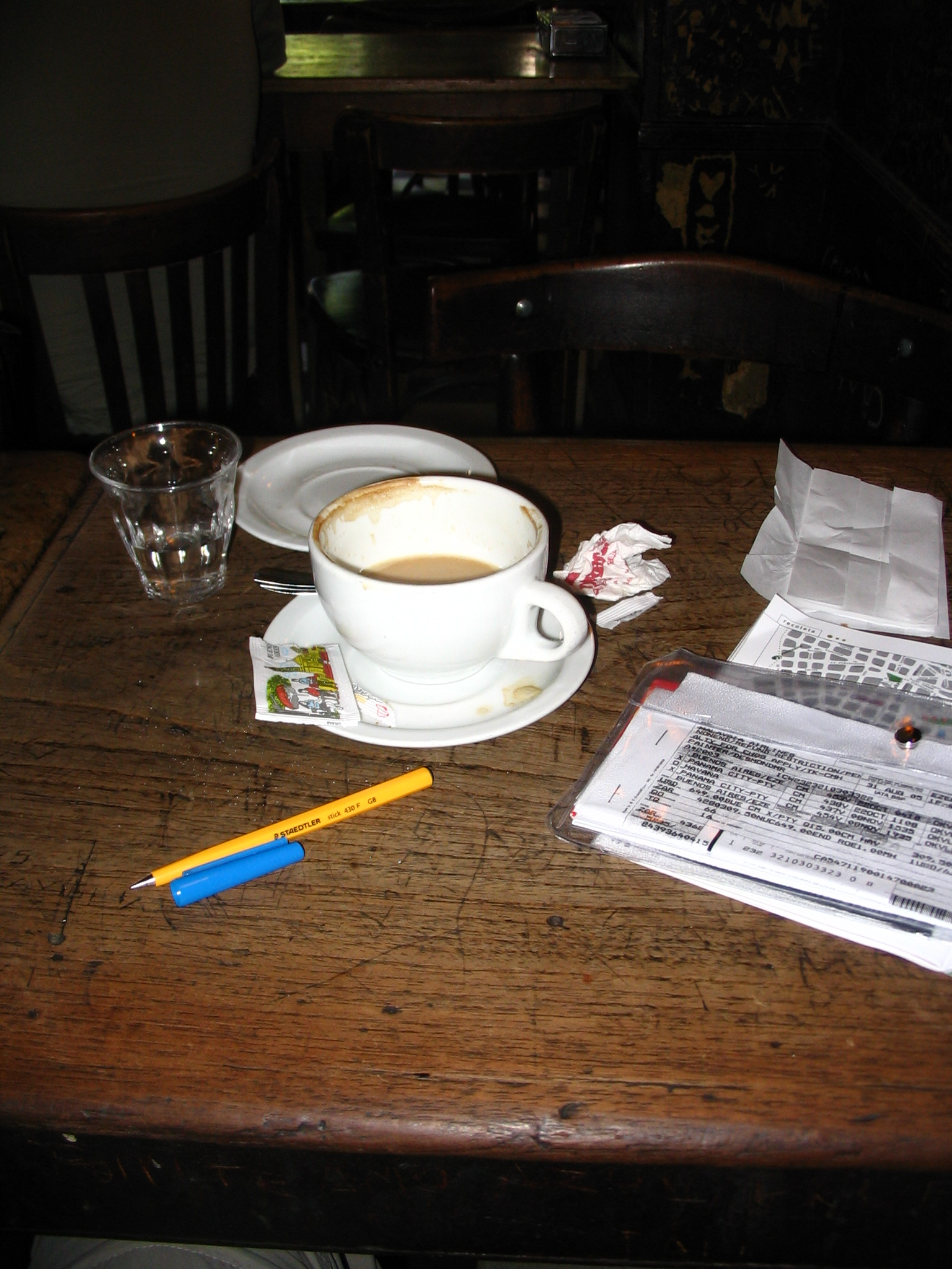 Koffie in Buenos Aires